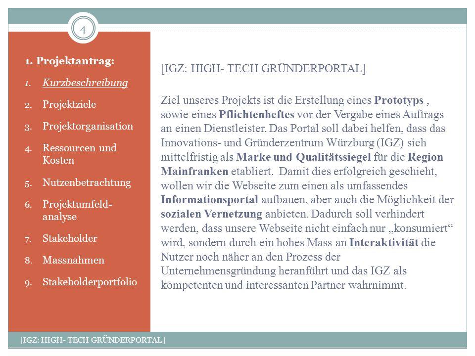 """[IGZ: HIGH- TECH GRÜNDERPORTAL] Ziel unseres Projekts ist die Erstellung eines Prototyps , sowie eines Pflichtenheftes vor der Vergabe eines Auftrags an einen Dienstleister. Das Portal soll dabei helfen, dass das Innovations- und Gründerzentrum Würzburg (IGZ) sich mittelfristig als Marke und Qualitätssiegel für die Region Mainfranken etabliert. Damit dies erfolgreich geschieht, wollen wir die Webseite zum einen als umfassendes Informationsportal aufbauen, aber auch die Möglichkeit der sozialen Vernetzung anbieten. Dadurch soll verhindert werden, dass unsere Webseite nicht einfach nur """"konsumiert wird, sondern durch ein hohes Mass an Interaktivität die Nutzer noch näher an den Prozess der Unternehmensgründung heranführt und das IGZ als kompetenten und interessanten Partner wahrnimmt."""